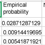 Statistical survey shows that the claimed Lupin-drawing probability may be inauthentic   DESTINY CHILD