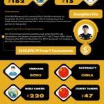 PlayerUnknown's Battlegrounds: Top 9 PubG Kings (Winners)