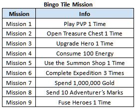 GrandChase - GLOBAL EN: Events - [EVENT] Another Gem-tastic Bingo Bonanza!   image 6