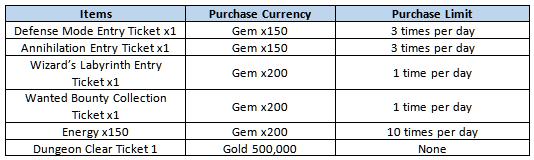 GrandChase - GLOBAL EN: Notices - [NOTICE] Grand Changes (Part 3 - Main System Improvements and Reward Changes)  image 5