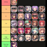 May 2021 PVP Tier List (aka Bikini Sytry is broken beyond repair?)