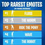 Top 5 rarest emotes!!👇🧐