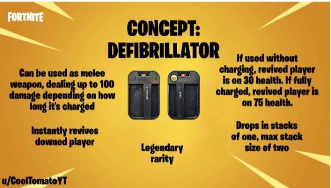 Fortnite: Battle Royale - Defibrillator Concept image 5