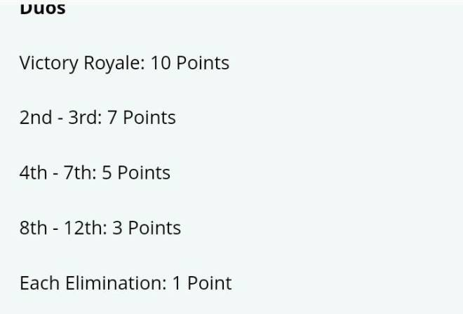 Fortnite: Battle Royale - How to qualify for world cup opens image 6