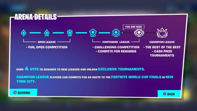 Fortnite: Battle Royale - So close yet so far image 1