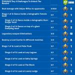 Week 4 Challenges *LEAKED*