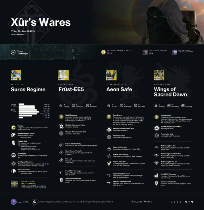 Destiny: General - Xur Inventory (05/31/19) UPDATED image 4