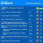 Week 10 Challenges LEAKED