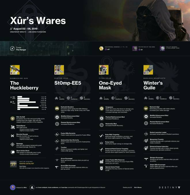 Destiny: General - Xur Inventory (08/02/19) image 1