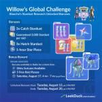 Global Challenge Update
