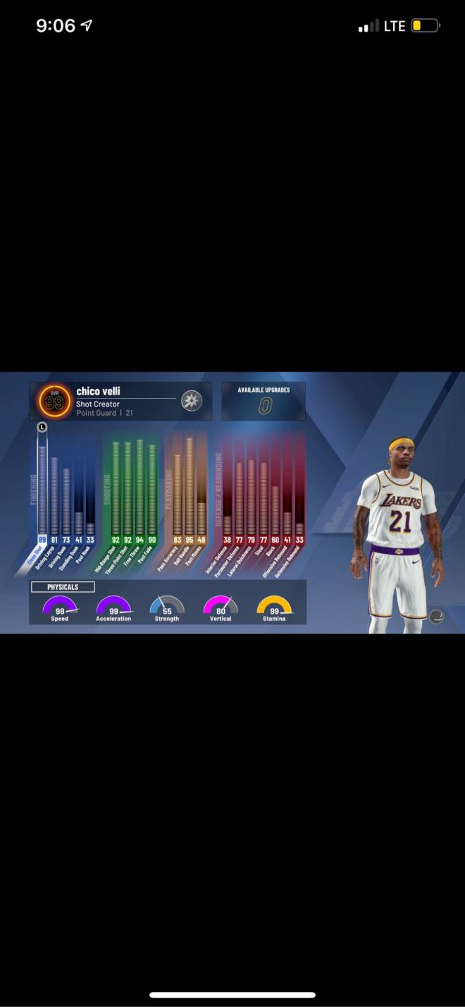 NBA 2K: Looking for Group - Looking to run park daily image 3