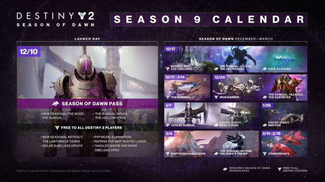 Destiny: General - This Week At Bungie • December 5th 2019 image 7