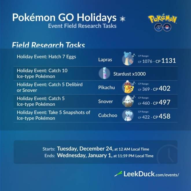 Pokemon: General - ❄️ Holidays 2019! ⛄️ image 26
