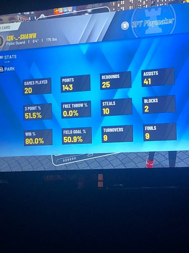 NBA 2K: Looking for Group - 65 win% 91 3pt playmaker all star 1 on the grind to ss1 image 3