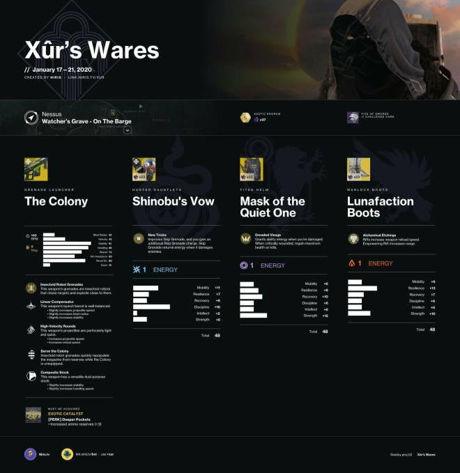 Destiny: General - Xur Inventory (01/17/20) image 2