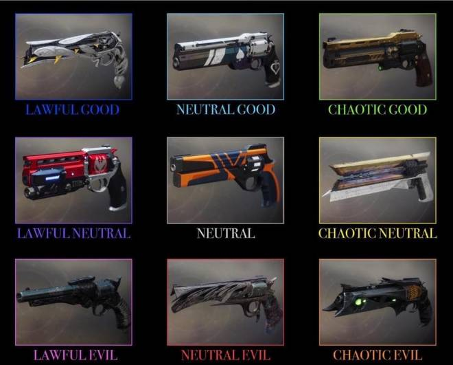 Destiny: General - What are you? image 1