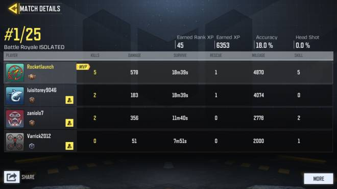 Call of Duty: General -  I carried them in squads  image 5