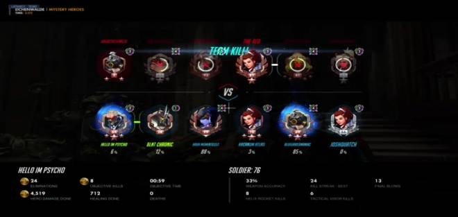 Overwatch: General - 24-0 w/ Soldier in Mystery Heroes👌 image 3