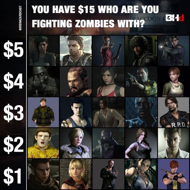 Resident Evil: General - Who y'all choosing??👀 image 1