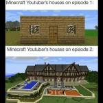 Minecraft Youtubers