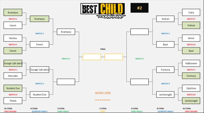 DESTINY CHILD: FORUM - [Best Child #2] Quarter Finals - Match 2 image 4