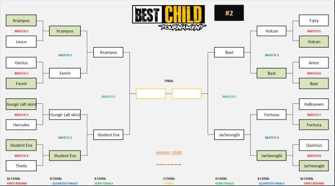 DESTINY CHILD: FORUM - [Best Child #2] Semi Finals - Match 1 image 5