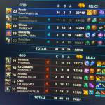 First time playing jungle went very well