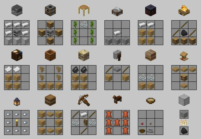 Minecraft: General - Essential Things To Make in Minecraft image 18