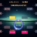 銀河大戰賽事表