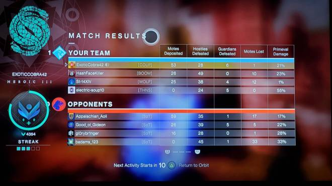 Destiny: General - I love it when a clan shows up at start of prime acts all tough with emotes but gets rekt in the end image 3