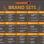 Brand Sets