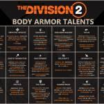 Body Armor Talents 🛡