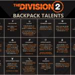 Backpack Talents