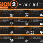 Division 2 BRAND INFO