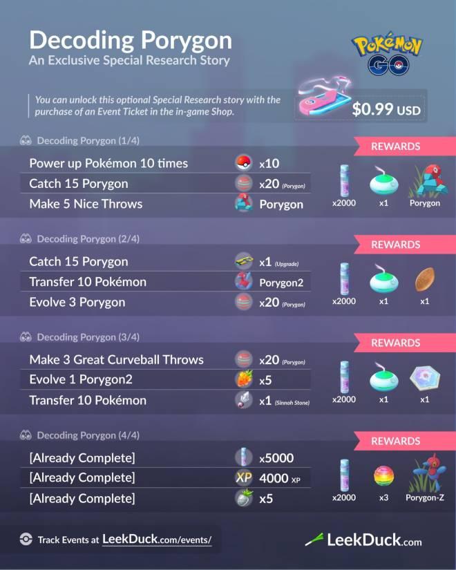 Pokemon: General - Community Day • Porygon  image 3