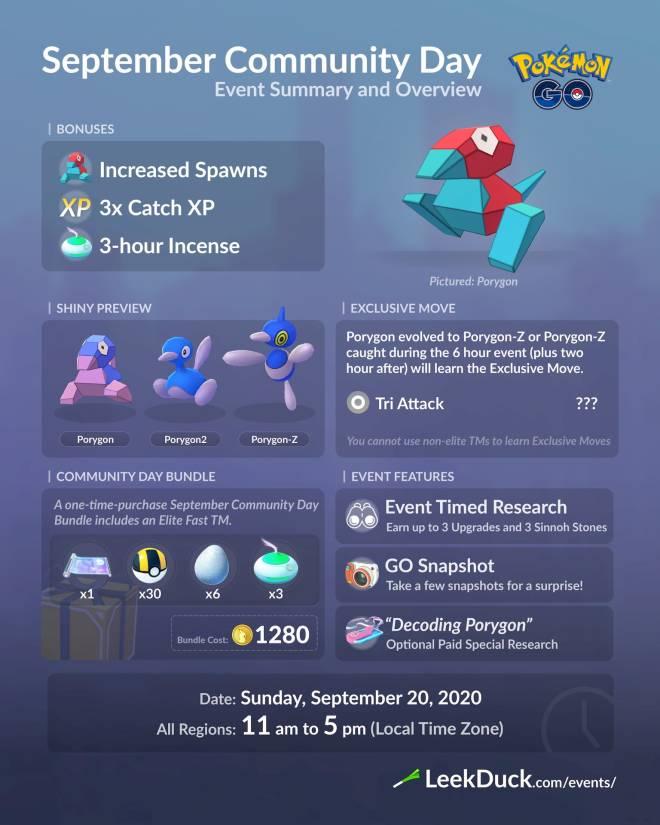 Pokemon: General - Community Day • Porygon  image 2