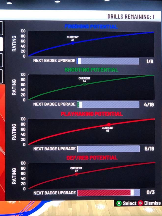 NBA 2K: General - How NBA2k21 Should Change its Player Development Training   image 4