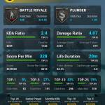 My Stats As Of 10/31/2020