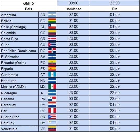 GrandChase - GLOBAL SP: Eventos - 🎉 Evento del Chaser de Nelia (Actualizado) image 15