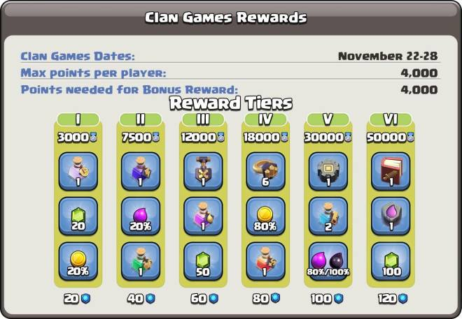 Clash of Clans: General - Clan Games Rewards image 1