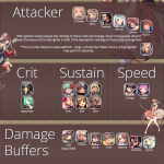 Ragna Break Season 13 - Kyrie Eleison Team Comp Guide