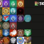 Will I get any hate for this chart😂