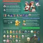 Pokémon GO: Secrets of the Jungle • Event Info