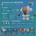 Pokémon GO: Registeel Raid Guide