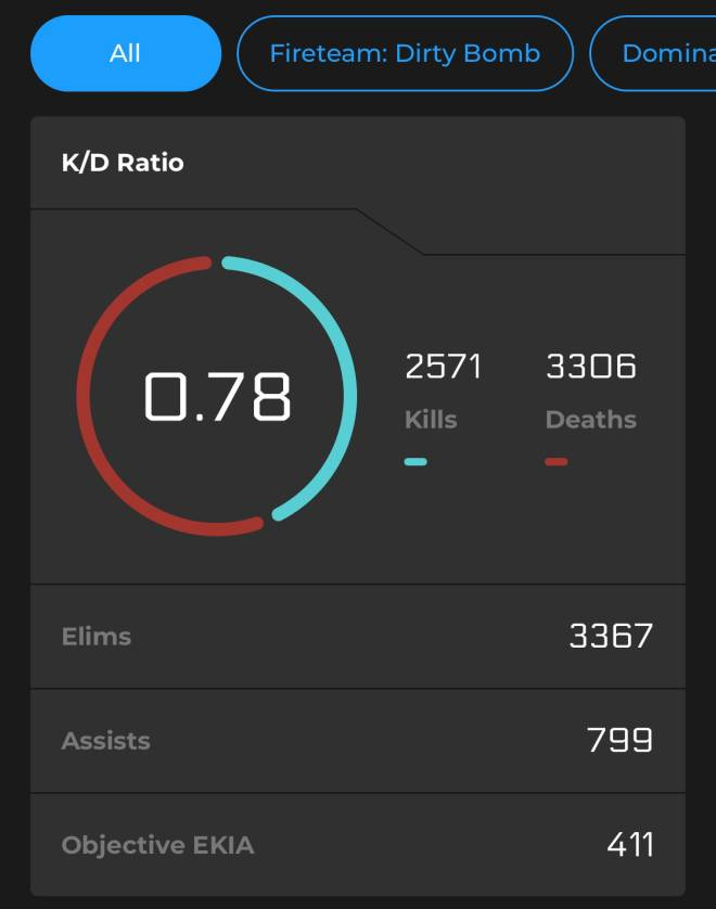Call of Duty: General - My stats are getting better 🥺❤️ image 2