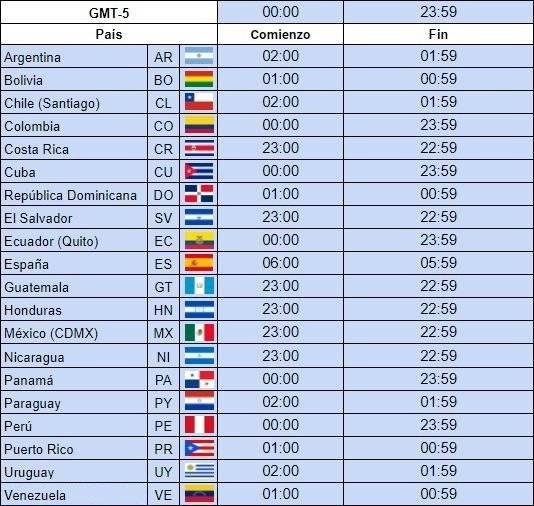 GrandChase - GLOBAL SP: Eventos - 🎉 Evento Bingo Diario de Ruby  image 9