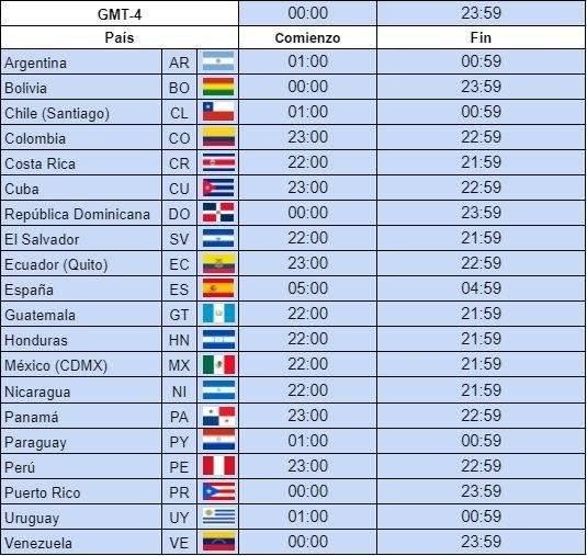 GrandChase - GLOBAL SP: Eventos - 🎉 Evento Bingo de Desafío 5x5 image 30