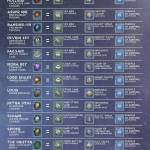 The Dawning Recipes AND Ingredients/Sources!