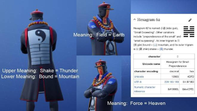 Fortnite: Battle Royale - NEW SKINS MEANING BEHIND IT! image 3