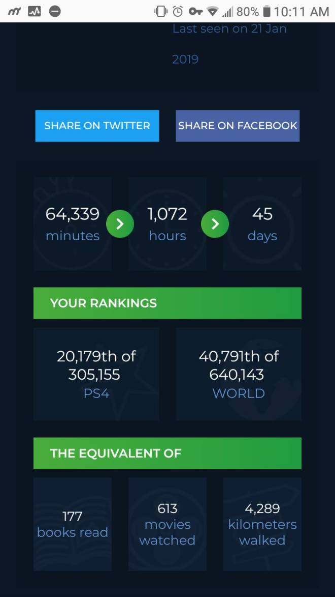 meme wasted on fortnite how much time - how many hours i have in fortnite